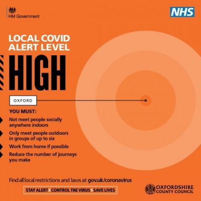 Oxford city officially moved to 'high' COVID alert level as cases continue to rise